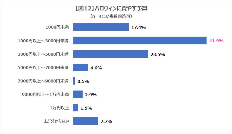 201909_調査図12