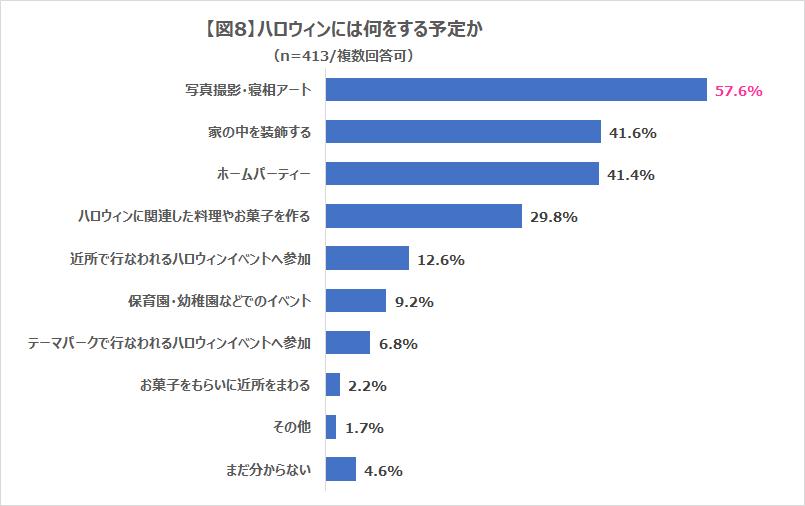 201909_調査図8