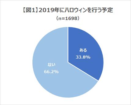 201909_調査図1