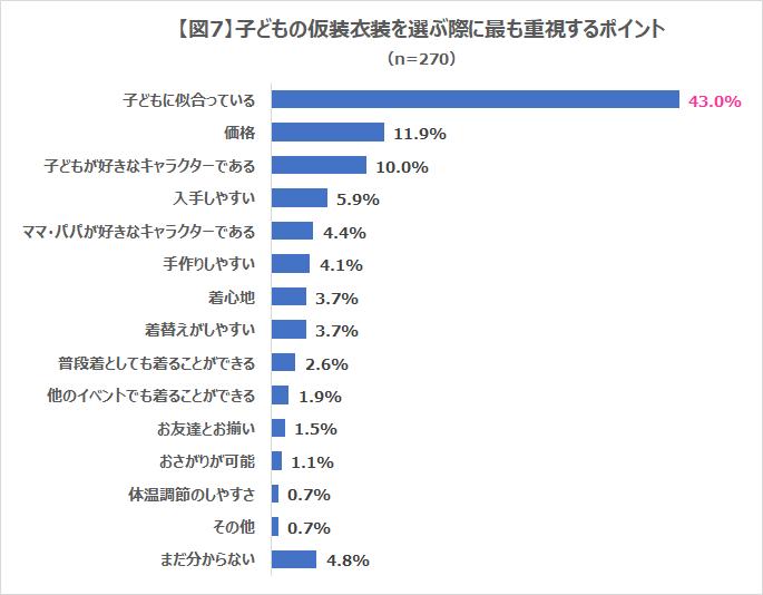 201909_調査図7