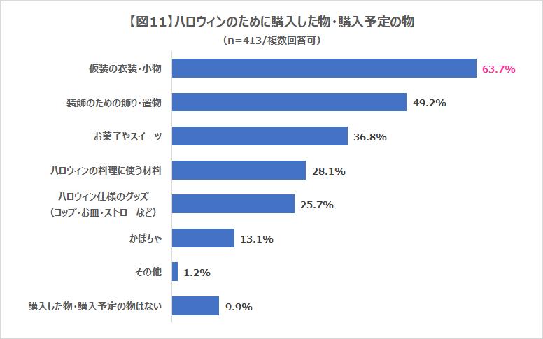 201909_調査図11