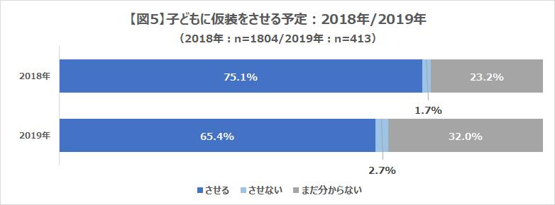 201909_調査図5
