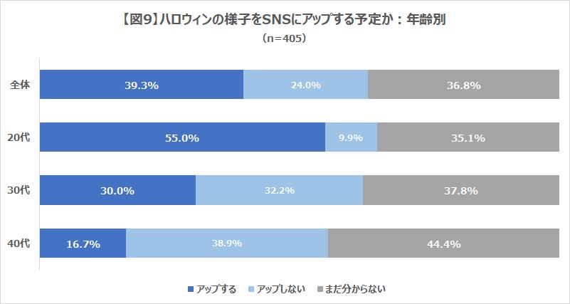 201909_調査図9