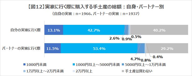 201910_調査図12