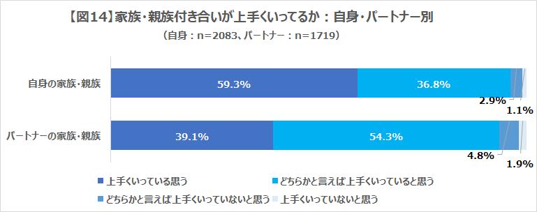 201910_調査図14