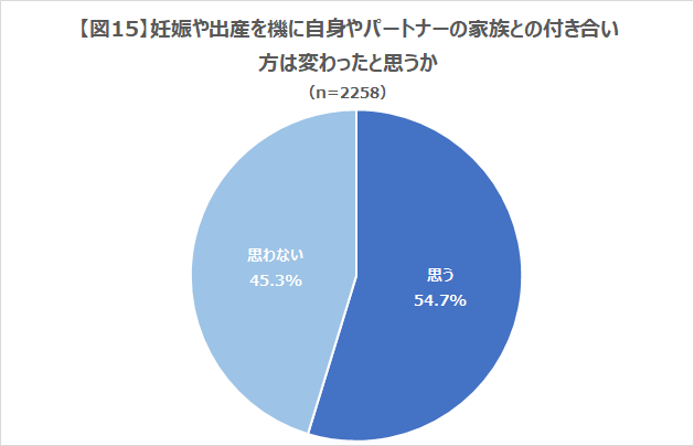 201910_調査図15