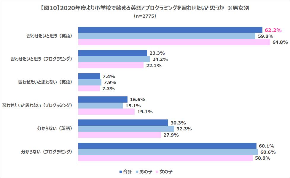 202001_調査図10