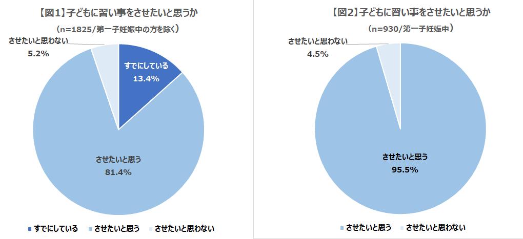202001_調査図1_2